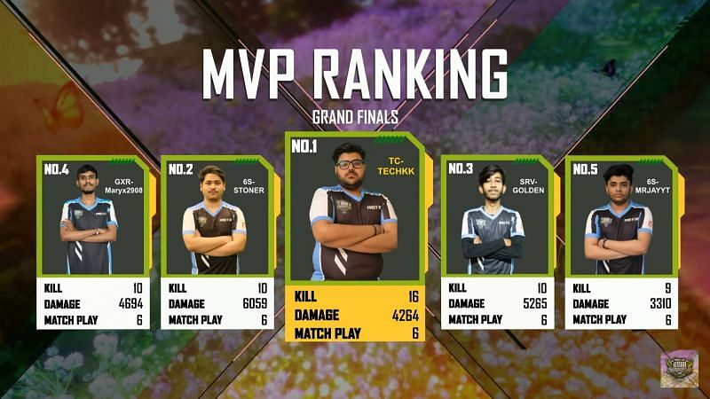 Top 5 kill leaders From FFIC Spring 2021 Grand Finals