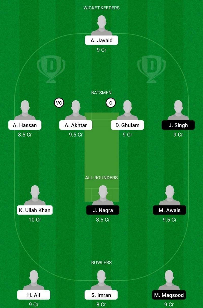 BAP vs KIN-XI Dream11 ECS Team Prediction