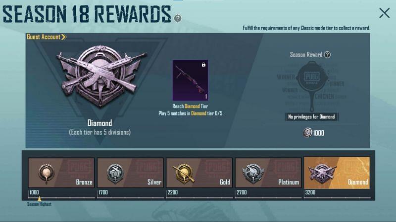 Diamond tier rewards