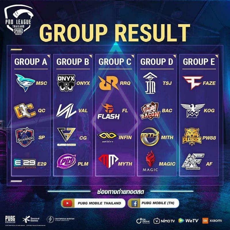 PUBG Mobile Pro League Season 3 Thailand groups