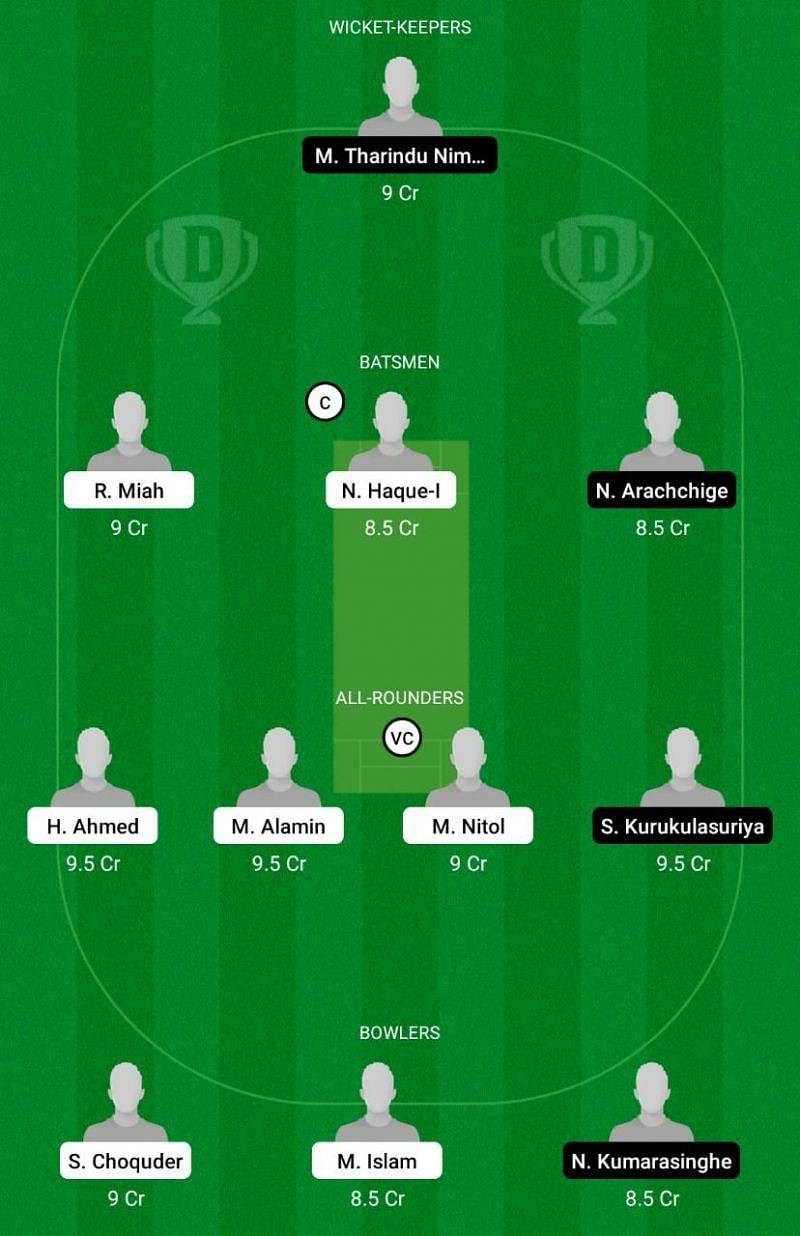 VEN vs RCP Dream11 Team - ECS T10 Venice