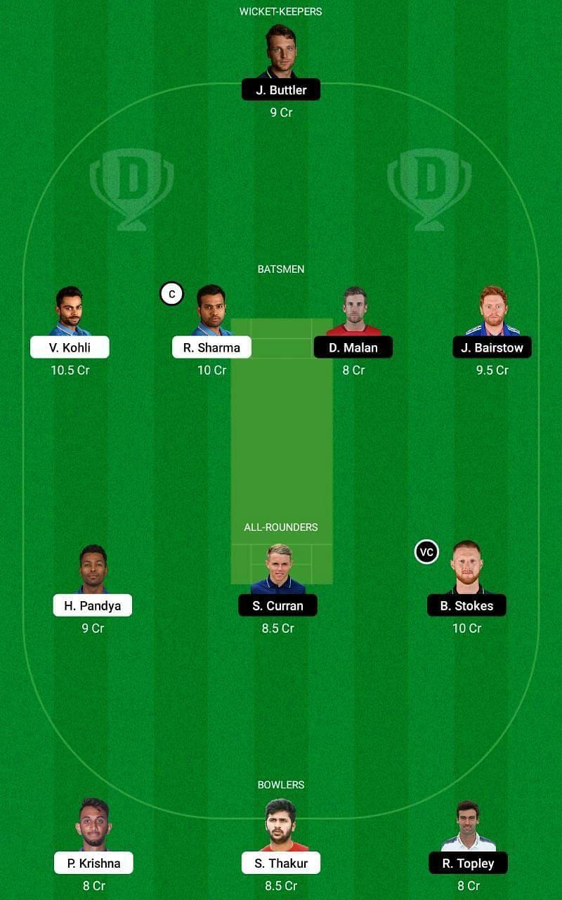 IND vs ENG 3rd ODI Dream11 Tips