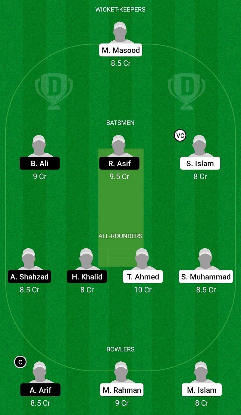 Dream11 Team for Bangladesh Kings vs Skyways - ECS T10 Barcelona