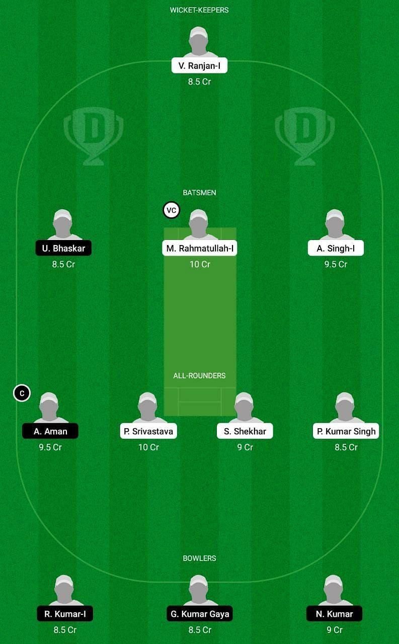 BB vs AA Dream11 Tips - Bihar Cricket League