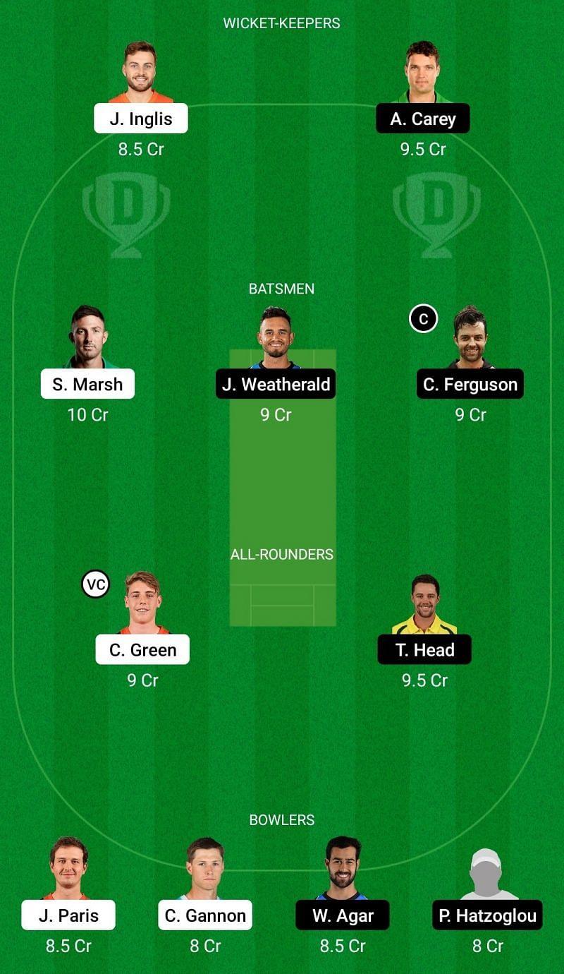 Dream11 team for Western Australia vs South Australia - Marsh Cup 2021.
