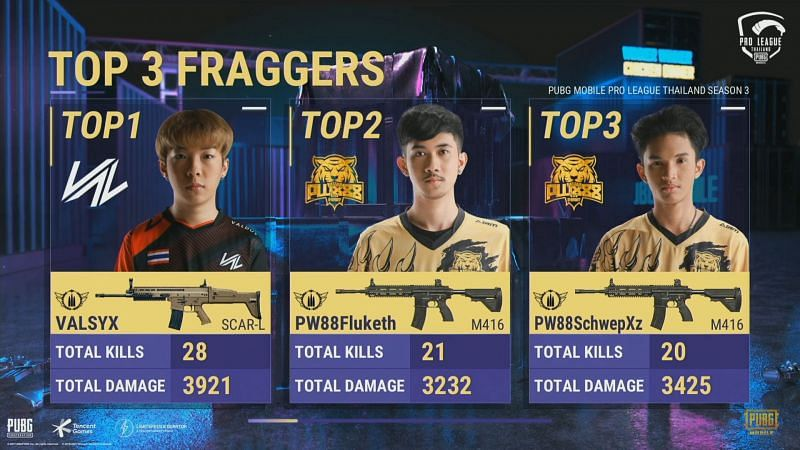 Top 3 Fraggers after PMPL week 1