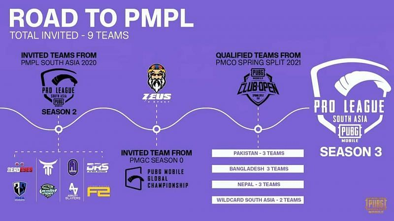 The PUBG Mobile Pro League South Asia Season 3 roadmap