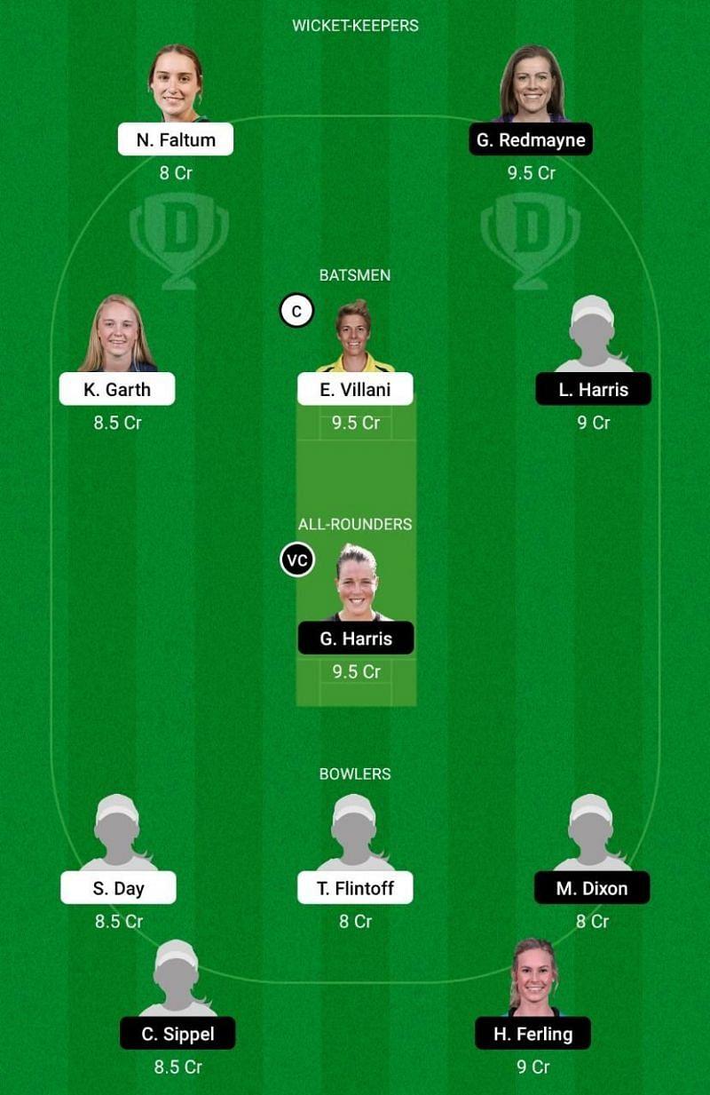 VCT-W vs QUN-W Dream11 Team - Women's National Cricket League