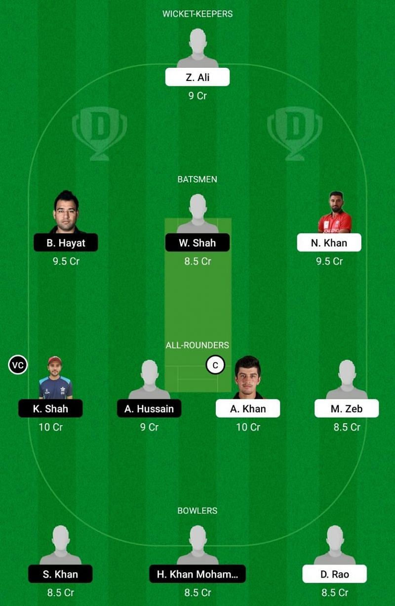 KOL vs NTT Dream11 All-Star Team Prediction