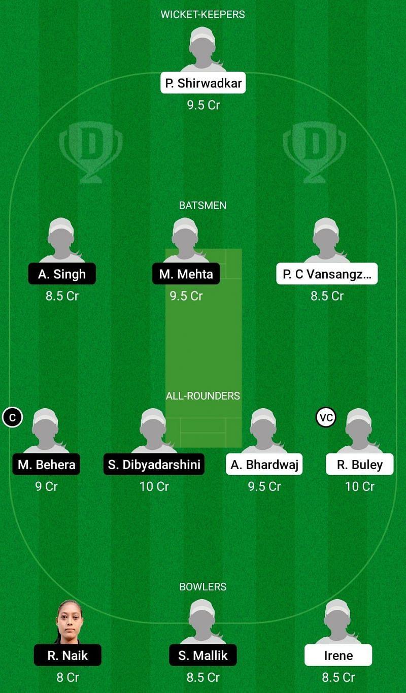 Dream11 Team for Mizoram Women vs Odisha Women - Women