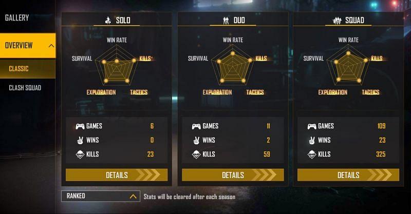 WAWAN MKS' ranked stats