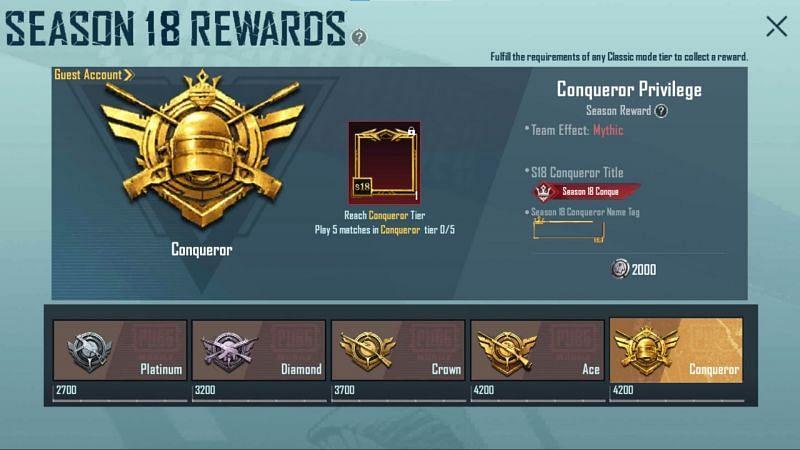 Conqueror tier rewards