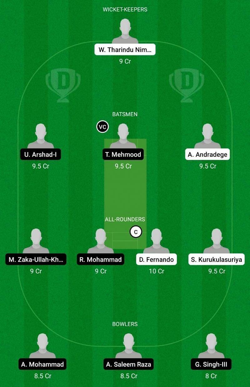 RCP vs TRA Dream11 Team