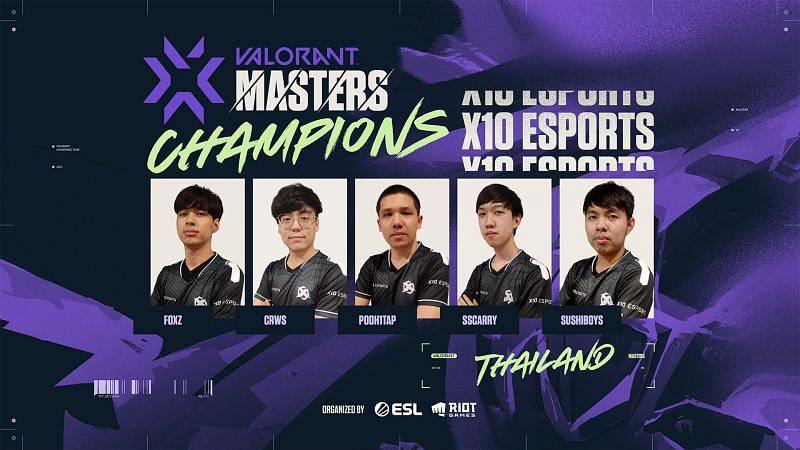 X10 Esports wins Valorant Champions Tour 2021: Southeast Asia Stage 1 Masters