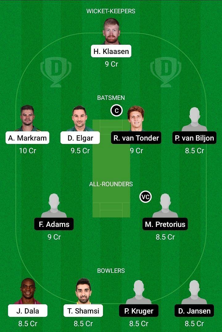 TIT vs KTS Dream11 Team Prediction