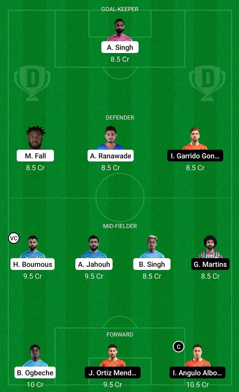 Dream 11 Fantasy Suggestions for the ISL encounter between Mumbai City FC and FC Goa