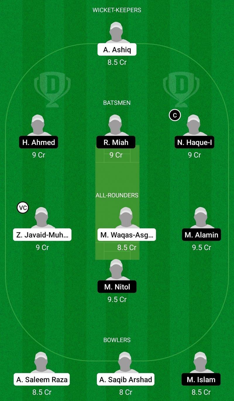 Dream11 Team for Trentino Aquila vs Venezia - ECS T10 Venice 2021.