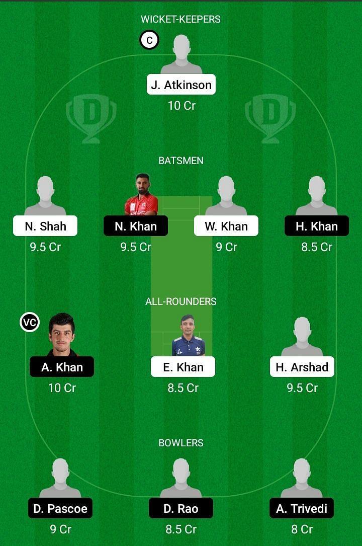 HKI vs KOL Dream11 Team All-Star Prediction