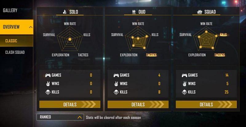 TSG Jash's ranked stats
