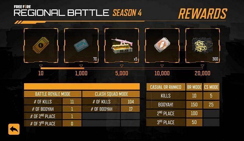 Regional Battle S4