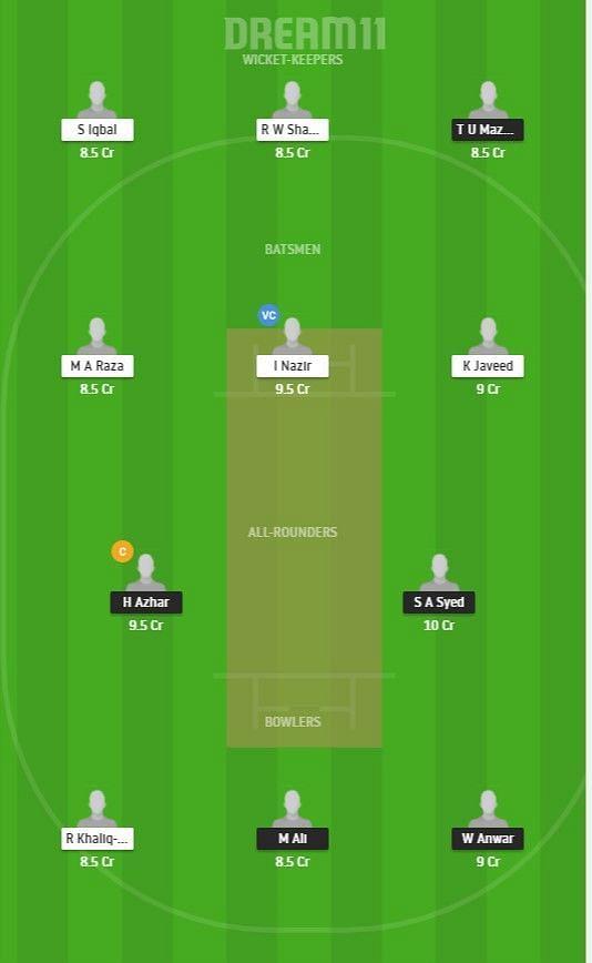 BAR vs PAK Dream11 Team - ECS T10 Barcelona