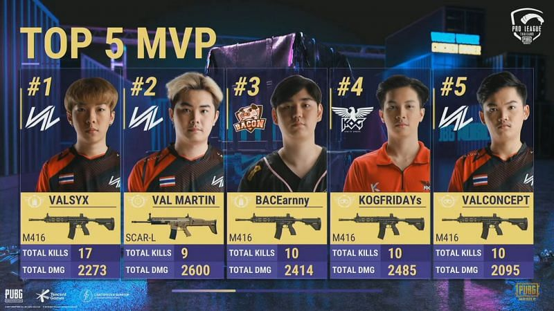 Top 5 MVP after day 1