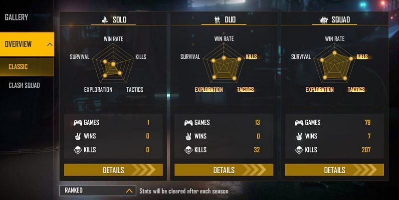 Helping Gamer's ranked stats