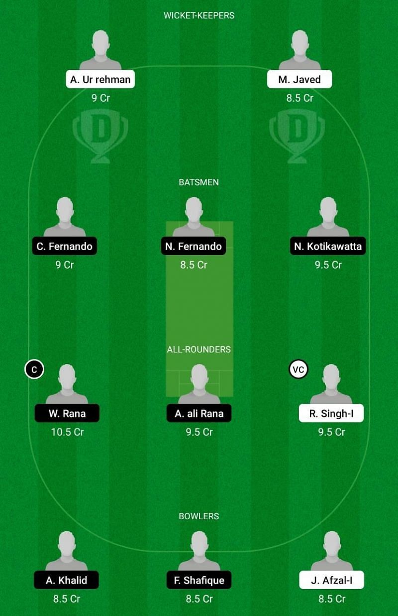 ROP vs PIA Dream11 Team - ECS T10 Bologna
