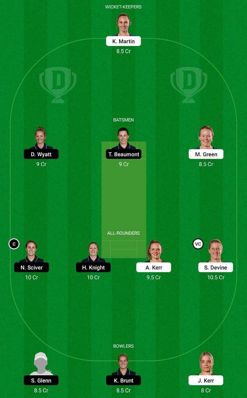 NZ-W vs EN-W Dream11 Tips
