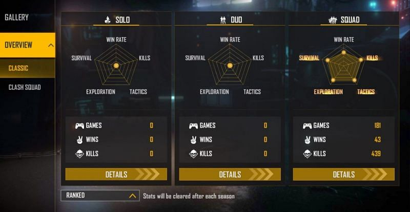 JIGS' ranked stats