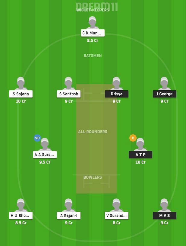 RUB vs SAP Dream11 Team Prediction - Kerala Women