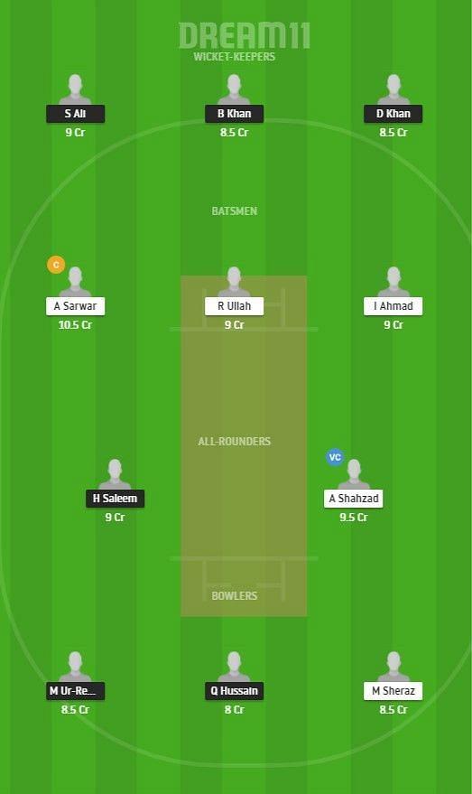 BSH vs FAL Dream11 Team - ECS T10 Barcelona