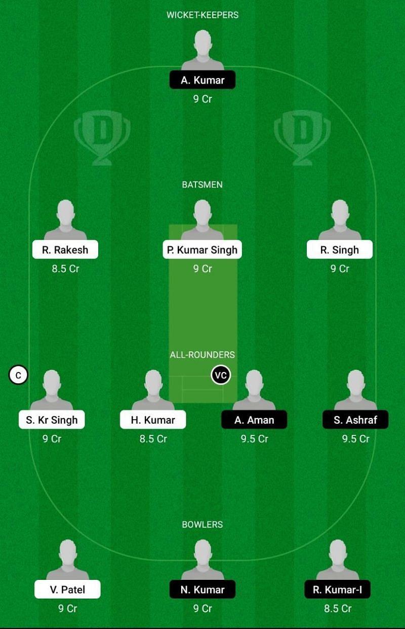 GG vs AA Dream11 Team Prediction