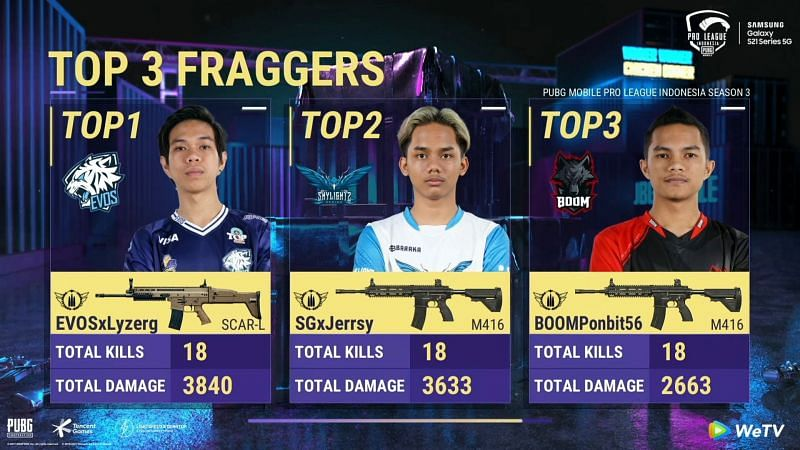 Top 3 Fraggers after week 1