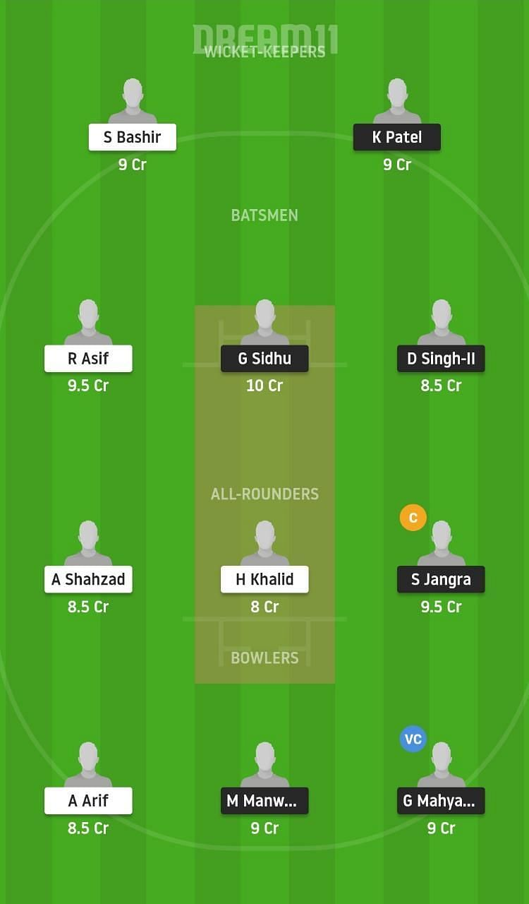 RAS vs SKY Dream11 Tips - ECS T10 Barcelona