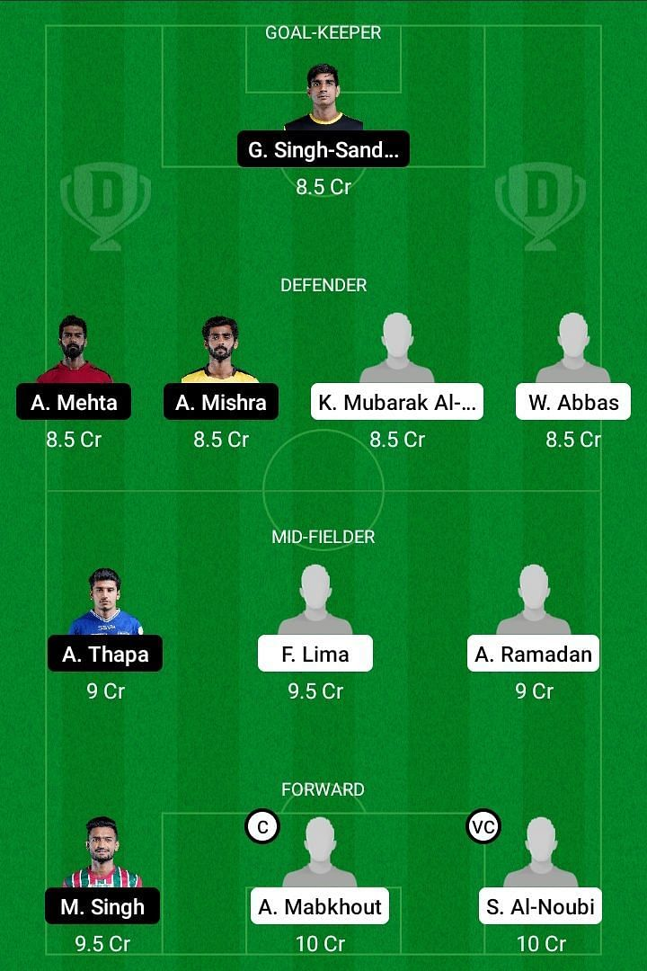 UAE vs IND Dream11 Fantasy Tips