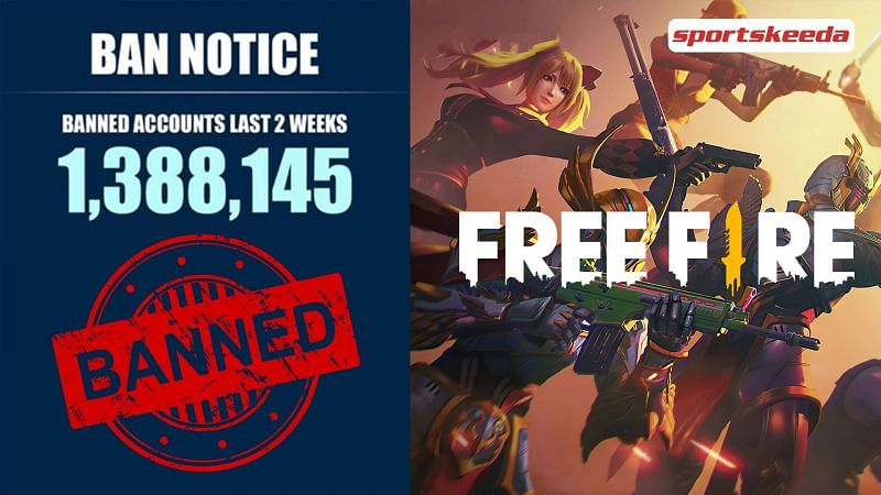 Garena has banned 1,388,145 accounts in the last two weeks for using hacks and trying to gain an unfair advantage in Free Fire