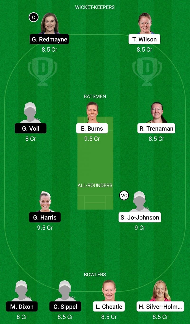 Dream11 Team for New South Wales Women vs Queensland Women - WNCL.