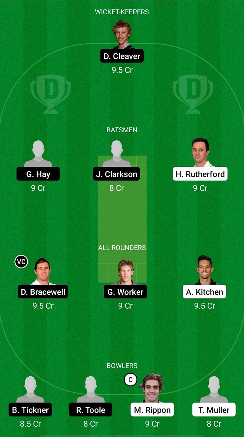OV vs CS Dream11 Fantasy Suggestions Plunket Shield