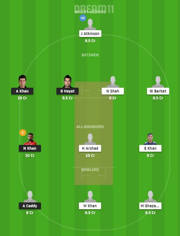HKI v KOL Dream11 Team Prediction
