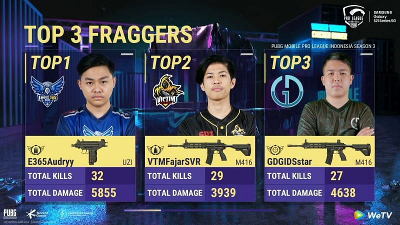 Top 3 Fraggers after day 4