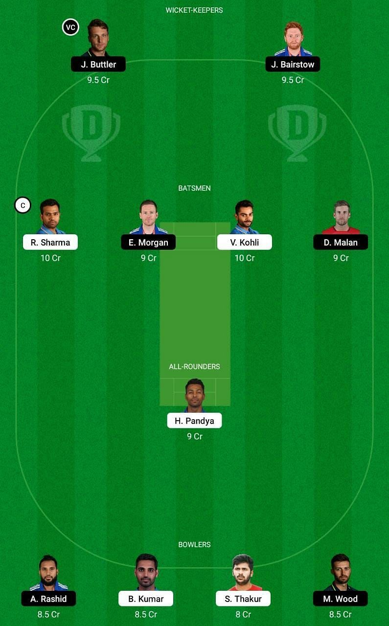 IND vs ENG 4th T20 Dream11 Tips