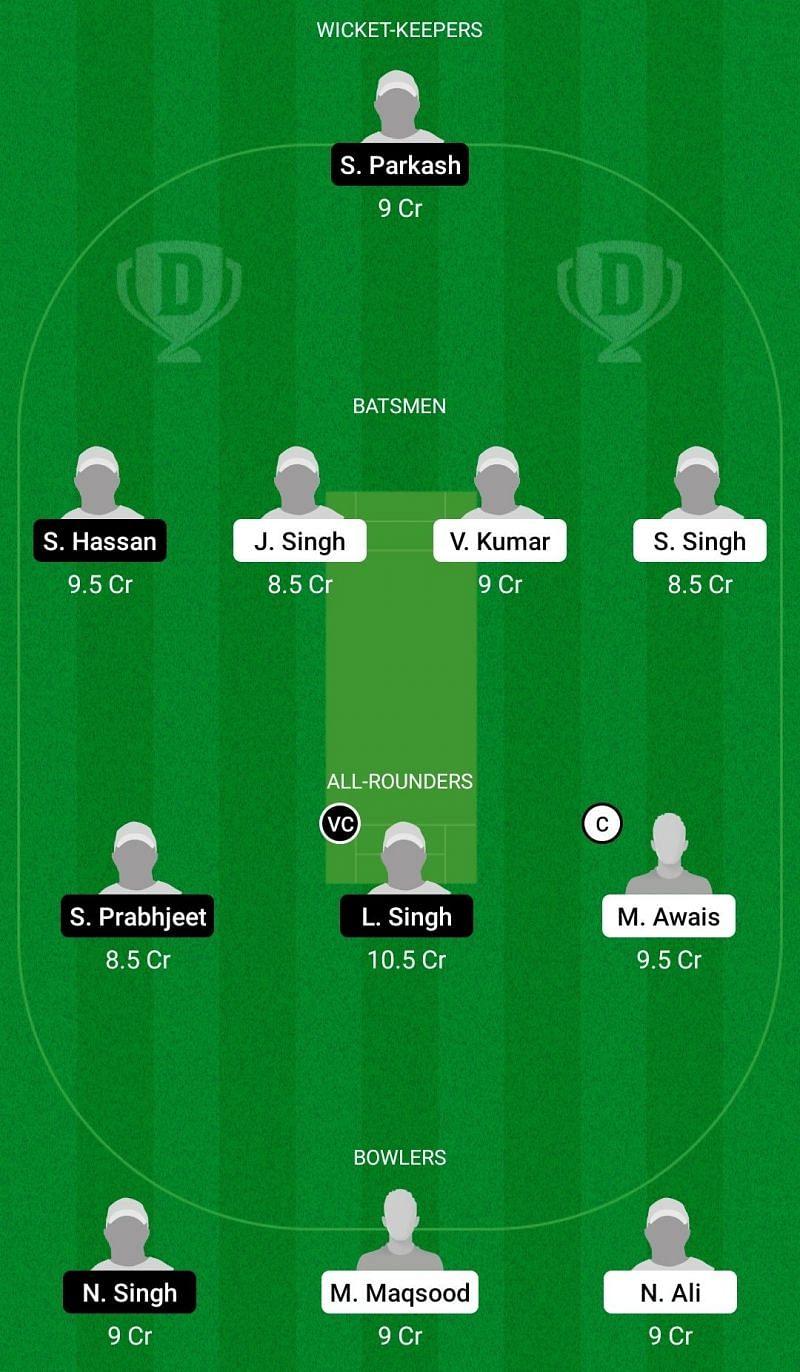 Dream11 Team for Kings XI vs Cricket Stars - ECS T10 Bologna 2021.