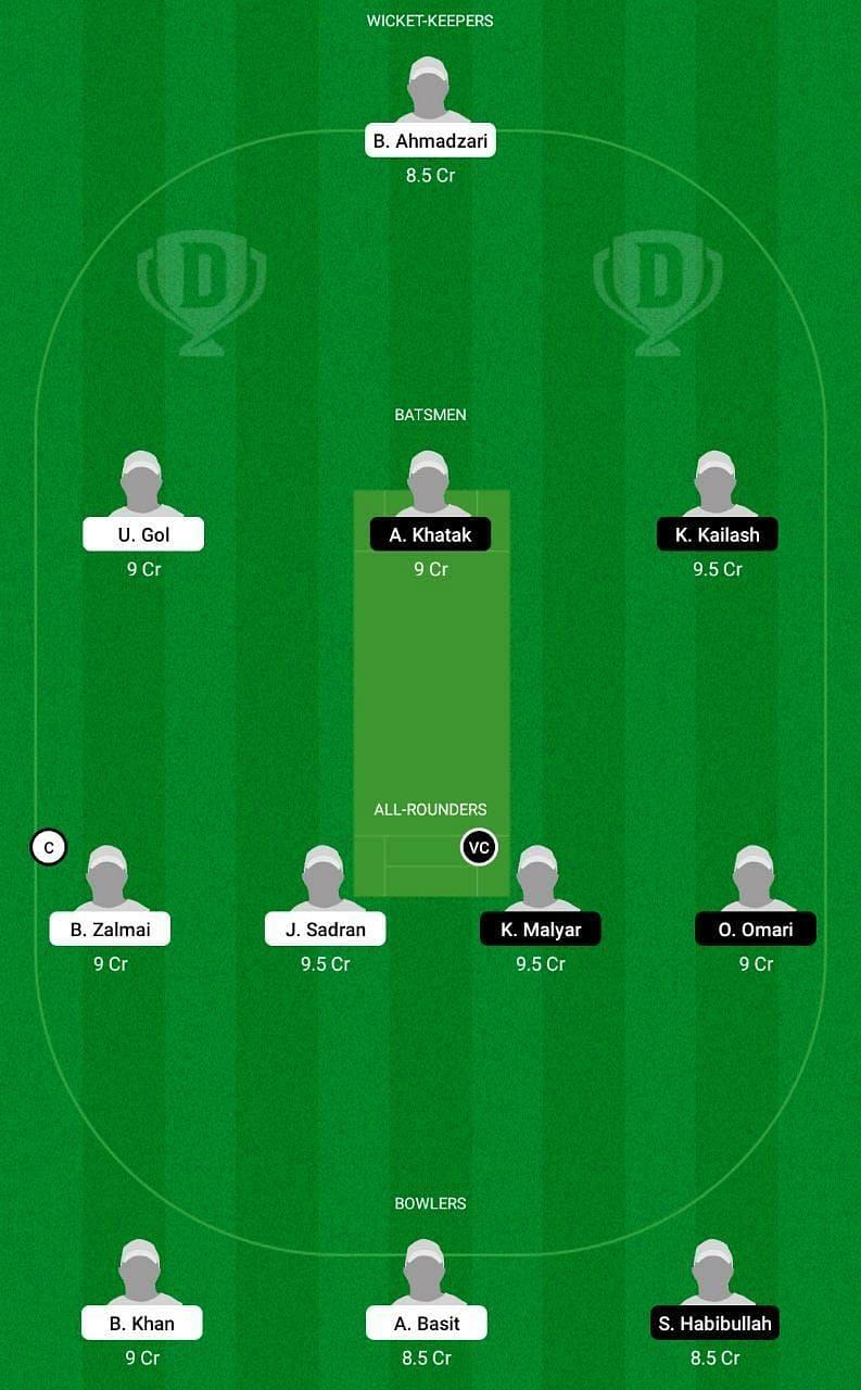 CRC vs VID Dream11 Tips - ECS T10 Vienna