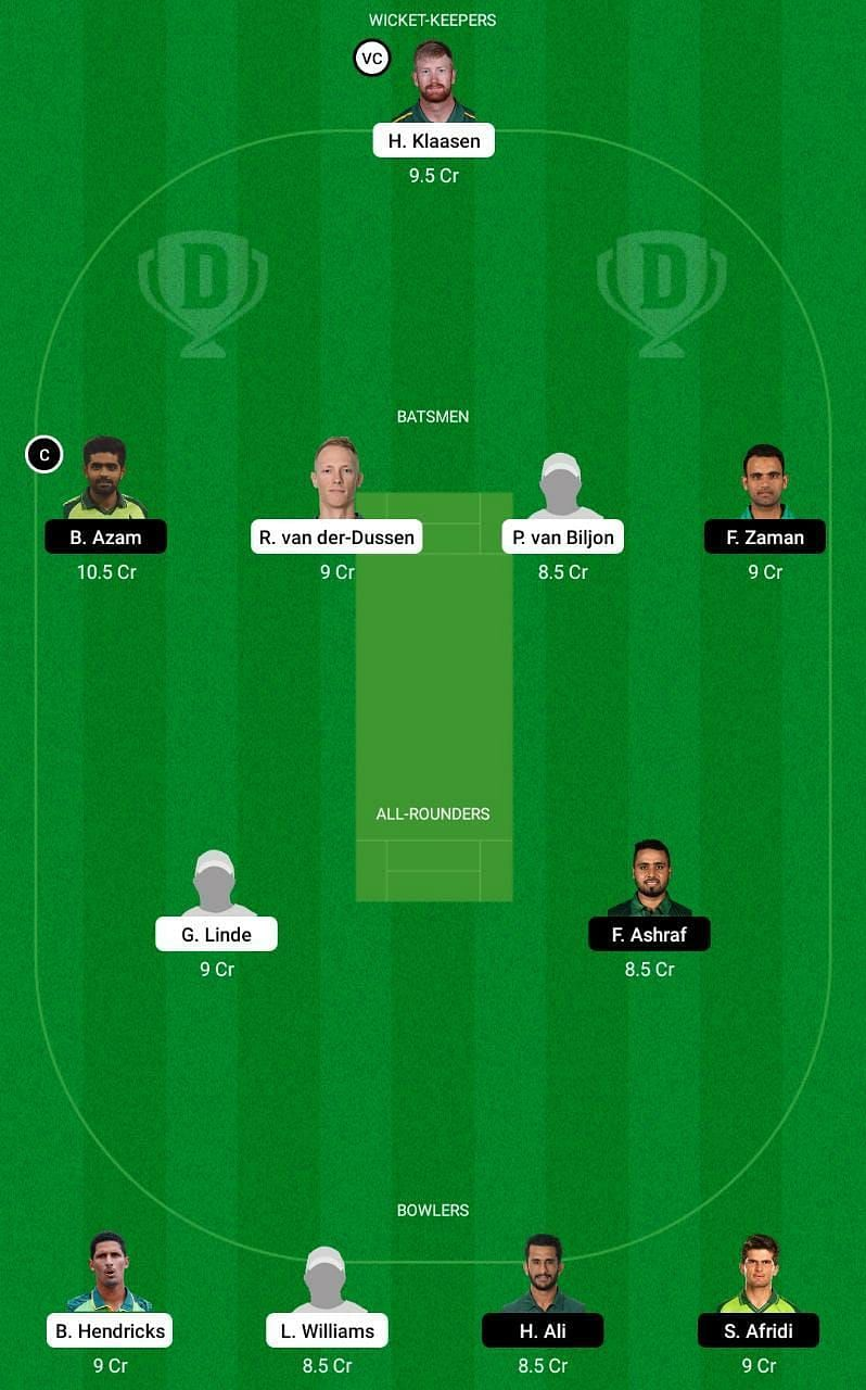 Fantasy Cricket Tips for the fourth T20I between South Africa and Pakistan