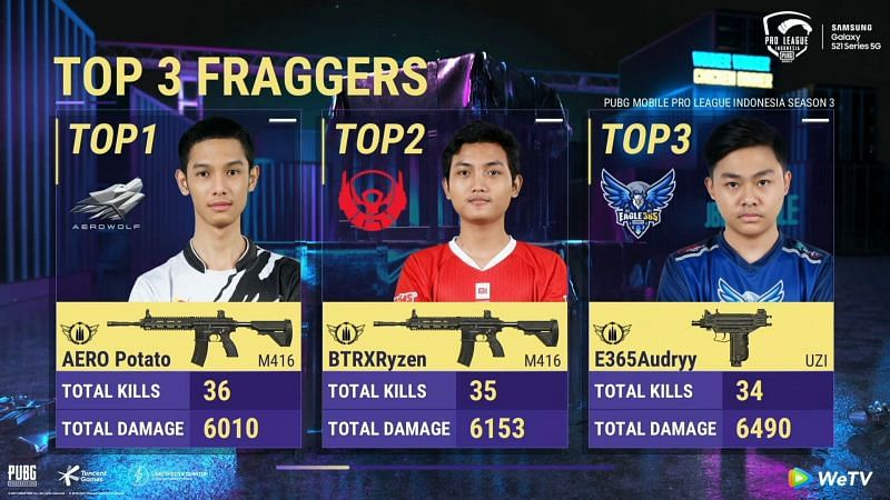 Top 3 Fraggers after week 2day 2