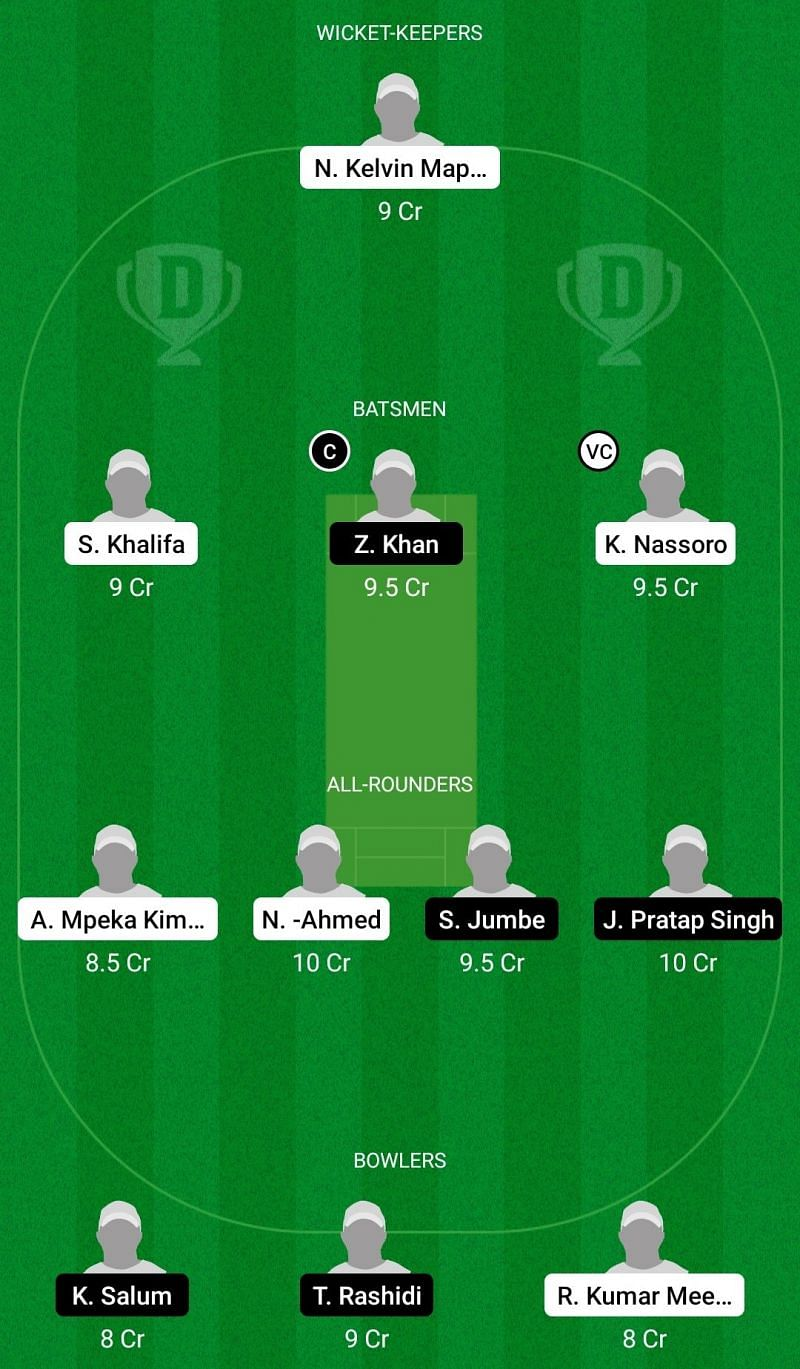 Dream11 Team for Buffalo Gladiators vs Chui Riders - Tanzania T10 2021.