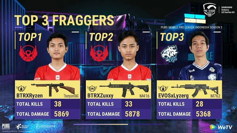 Top 3 Fraggers