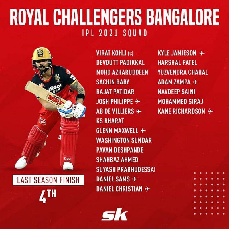 RCB 2021 Players List