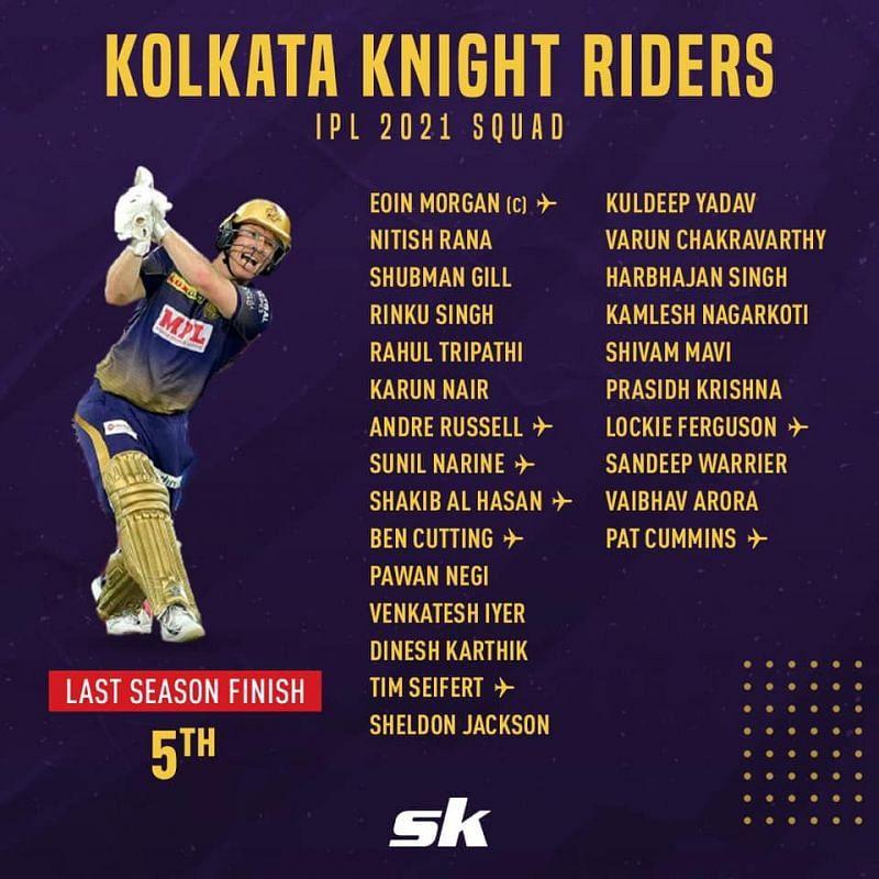 KKR 2021 players list
